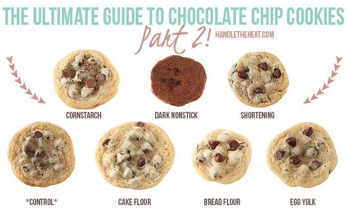 WOW this is everything I've wanted to know about cookies!