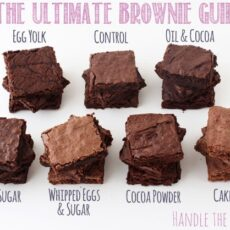The Ultimate Brownie Guide