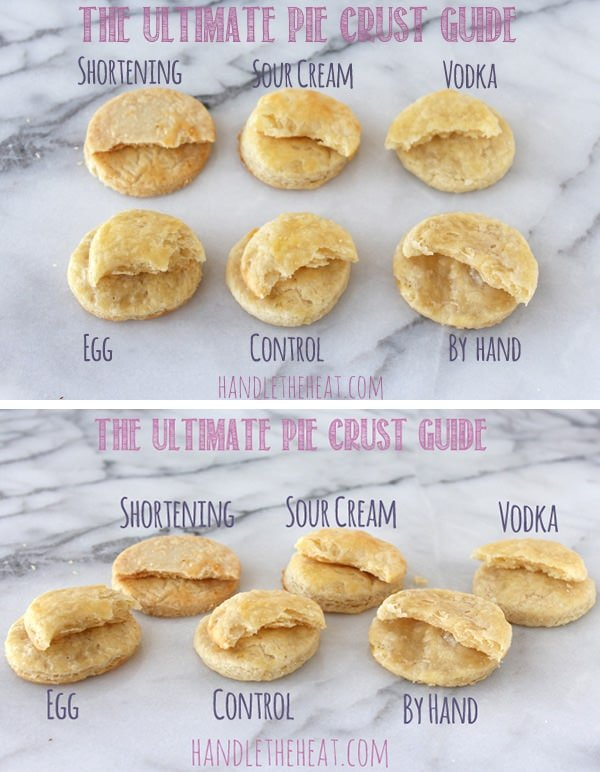 Ultimate Pie Crust Guide breaks down small ingredient and technique changes to discover what makes a pie crust flaky, buttery, tender, hard, crunchy, or crumbly!