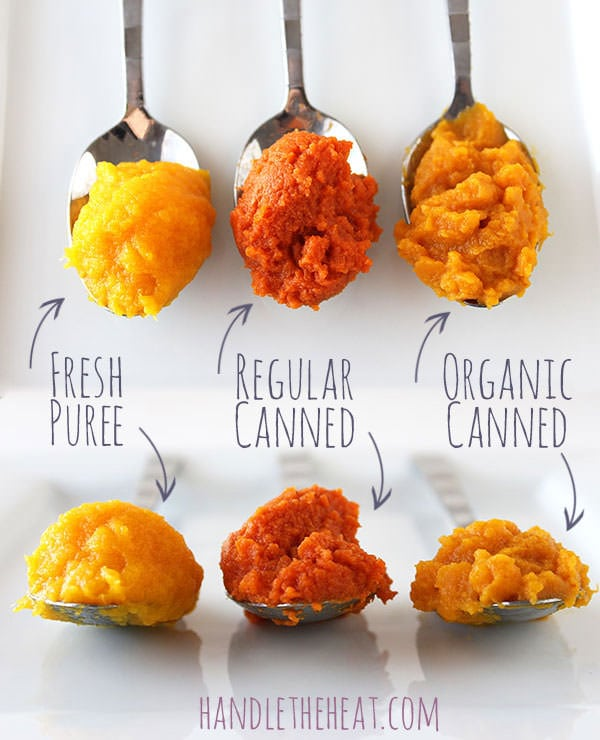 the comparison of canned and fresh The purpose of this essay is to compare and contrast the differences between  eating fresh foods instead of canned foods the main differences between both.