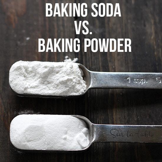 Baking soda vs baking powder handle the heat - Baking soda the powder that works wonders at home ...