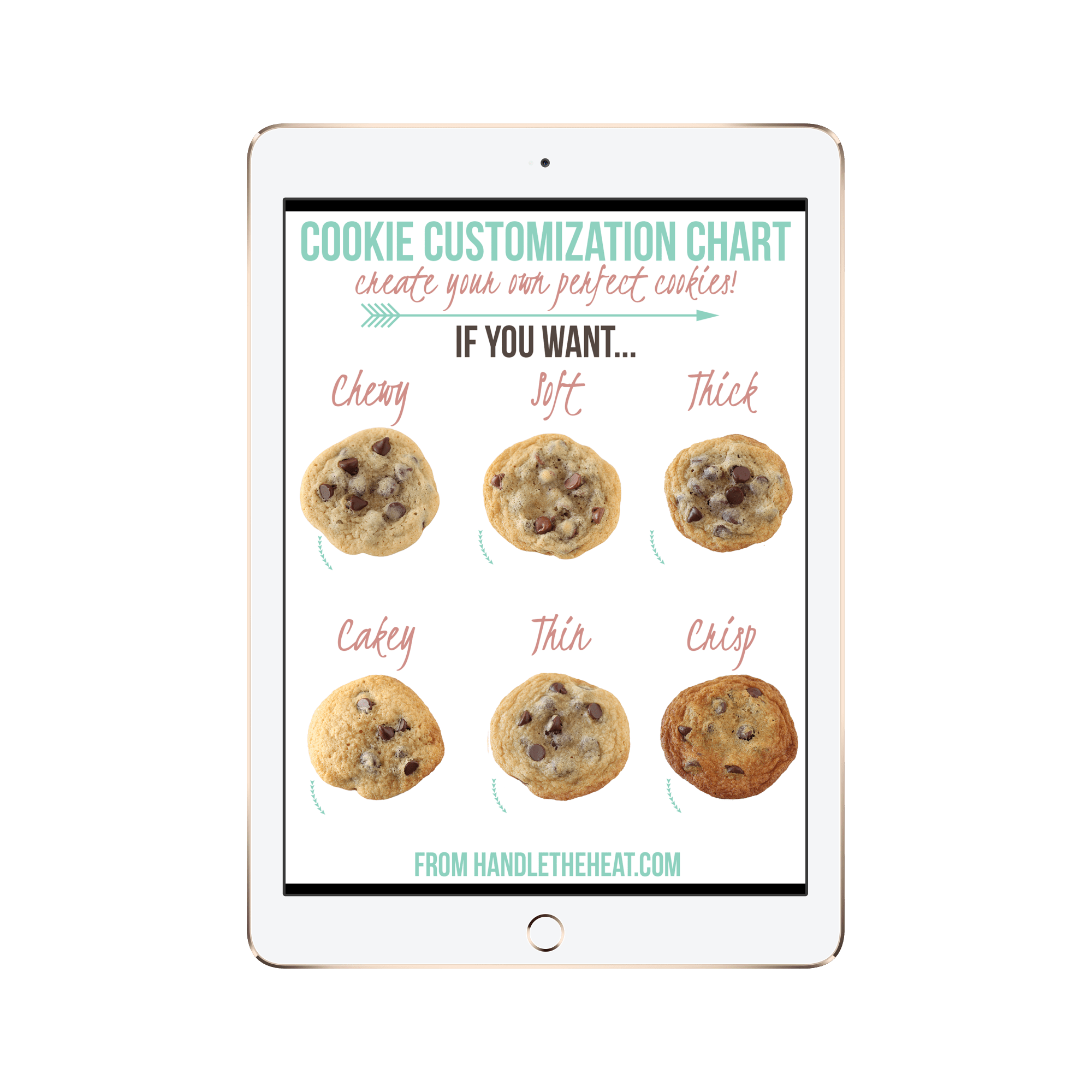 FREE Cookie Customization Guide
