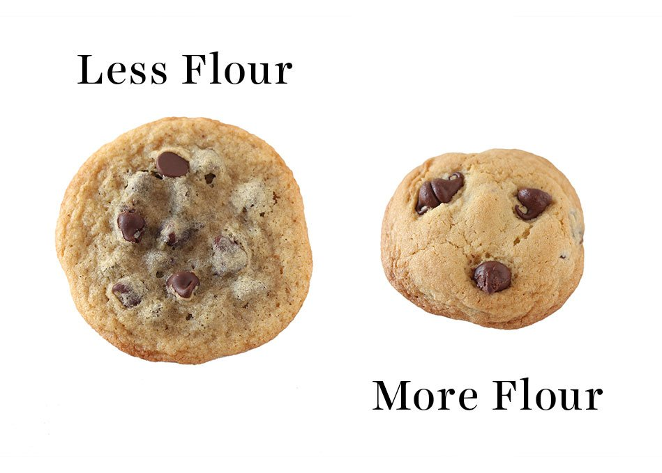 Thin cookie with less flour vs thick cookie with more flour