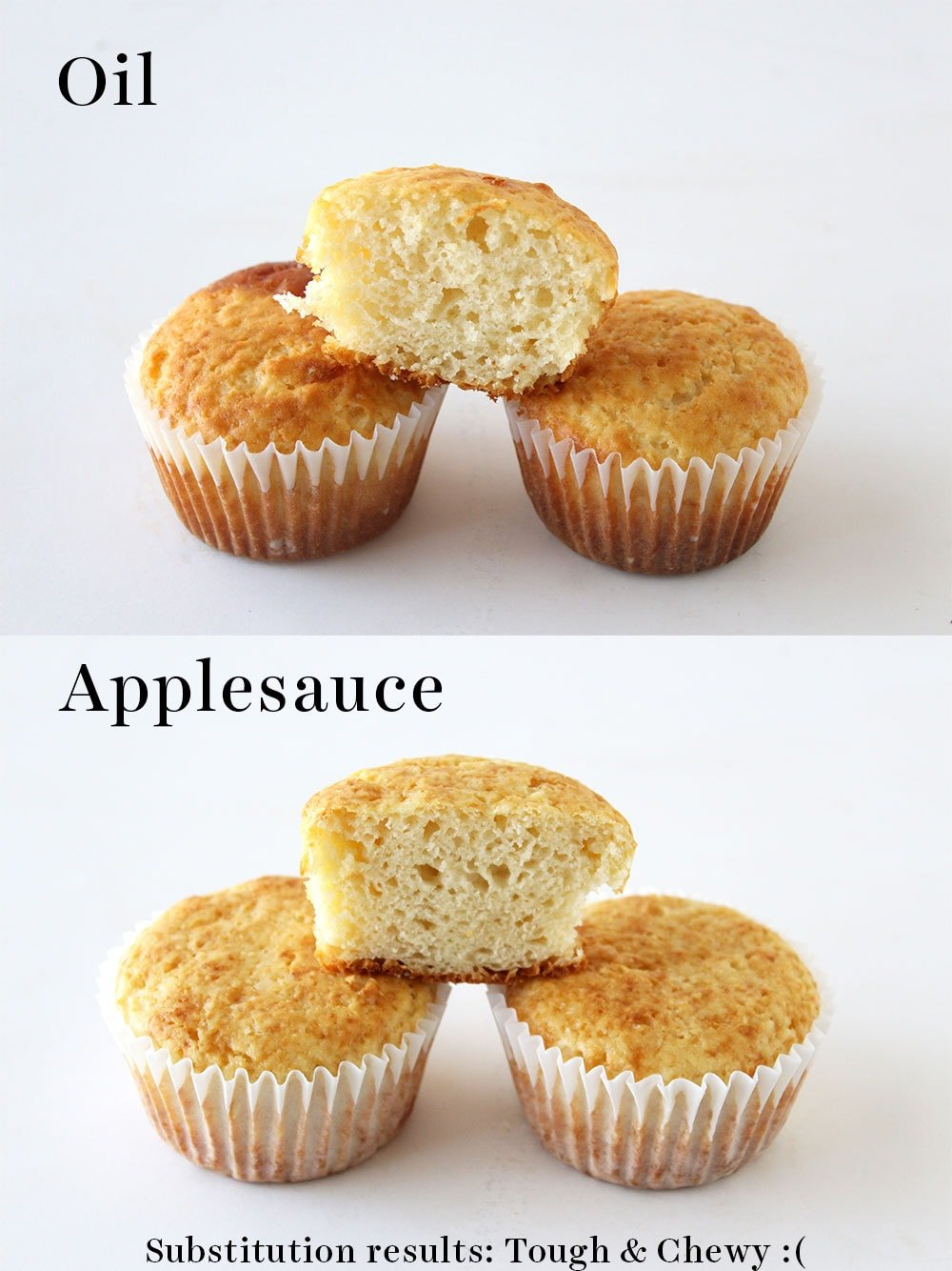 Muffins made with oil vs. muffins made with applesauce. Applesauce muffins are tough and chewy in texture