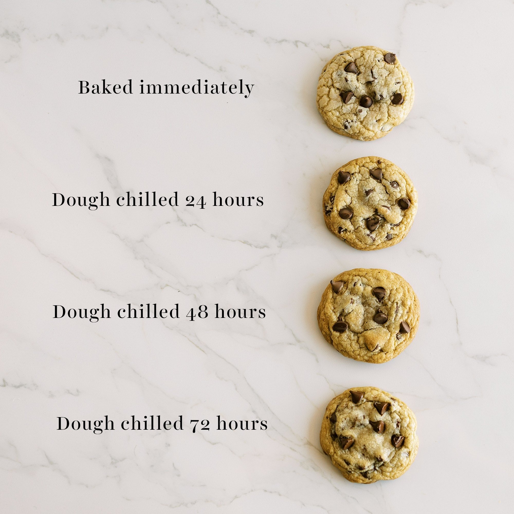 Comparing cookies baked vs chilling dough before baking