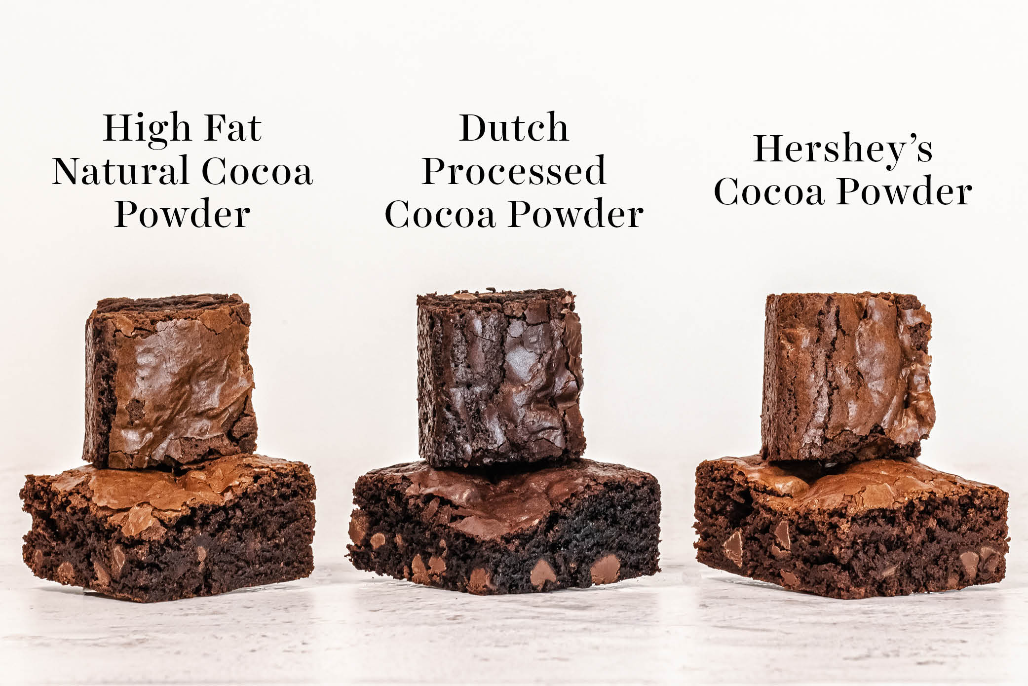 brownie comparison of brownies baked with different types of cocoa powder