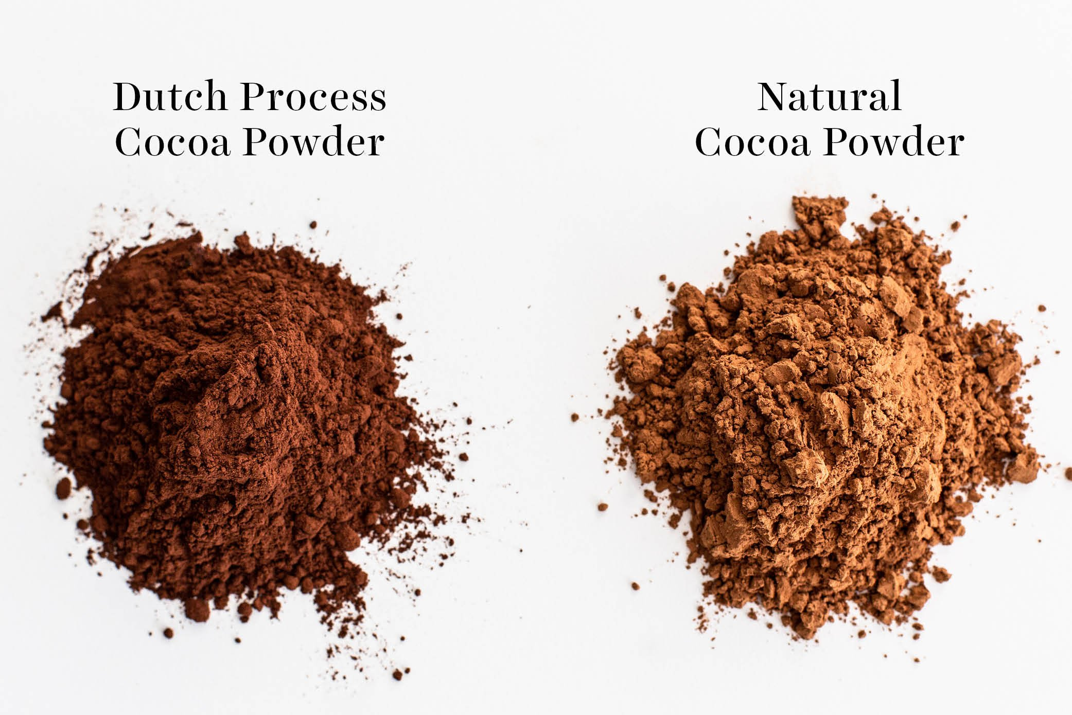 comparison of dutch process vs natural cocoa powder
