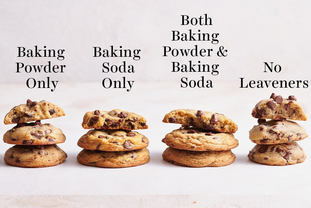 comparison of chocolate chip cookies made with baking powder vs baking soda
